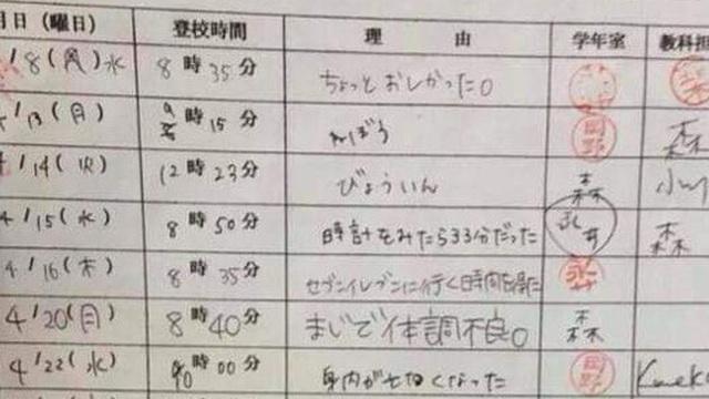 Từ mèo lạc, ghét trời mưa đến bị sốc vì kính vỡ: Loạt lý do đi học muộn siêu lầy lội cho thấy học sinh Nhật đáng yêu thế nào!