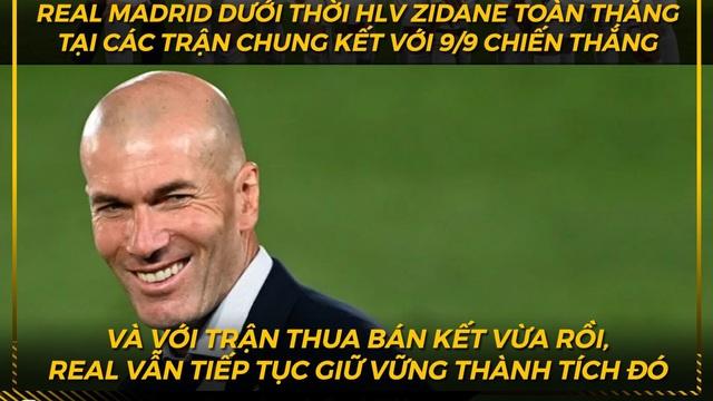 Biếm họa 24h: HLV Zidane giữ nguyên thành tích toàn thắng chung kết