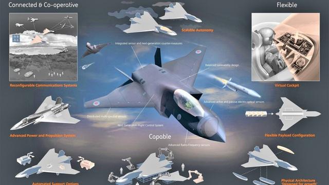 Tại sao các mẫu máy bay chiến đấu tương lai sẽ có phi công con người