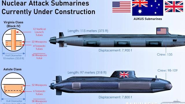 5 lựa chọn tàu ngầm tương lai của Australia