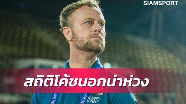 """Đội nhà dùng HLV kiểu """"tạm bợ"""", báo Thái Lan chỉ ra điều đáng lo ở AFF Cup 2020"""