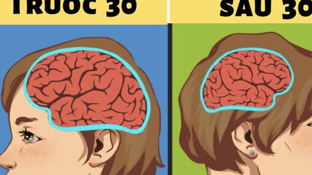 Những thay đổi về sức khỏe khi chúng ta bước qua tuổi 30 chắc chắn sẽ khiến bạn ngạc nhiên, thậm chí có cả những mặt lợi ích đáng kể