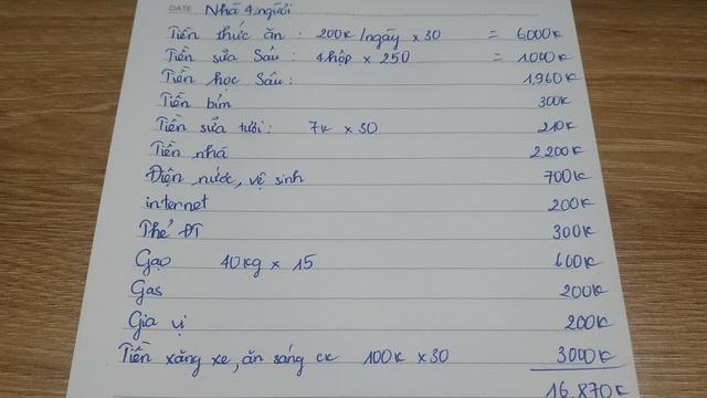 """Kê bảng chi tiêu gần 20 triệu/tháng cho gia đình Hà Nội, mẹ bỉm sữa bị chỉ ra một khoản """"tiêu hoang"""""""