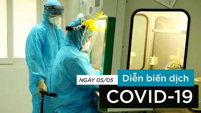 NÓNG: Hà Tĩnh phát phiện 2 ca dương tính SARS-CoV-2 trong cộng đồng