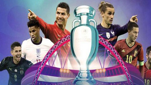 Siêu máy tính dự đoán kết quả cực kỳ khó tin về EURO 2020