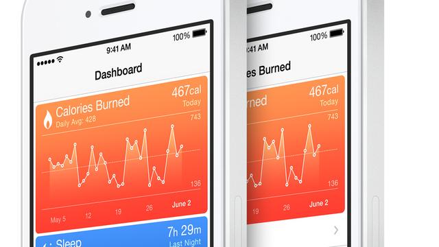 Hệ điều hành iOS 8 và những đột phá mới