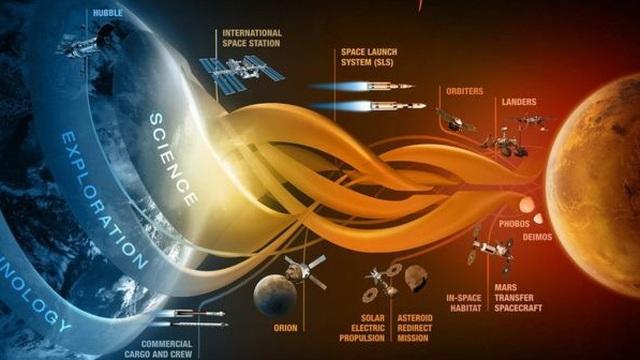 Nếu được chọn, bạn có sẵn sàng sống trên sao Hỏa suốt quãng đời còn lại hay không?