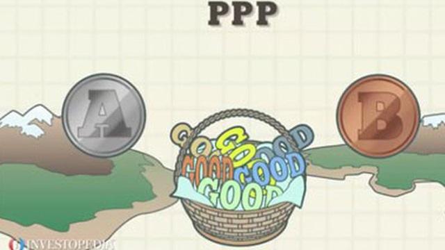 Đây là ý nghĩa của việc nền kinh tế Việt Nam đứng thứ 20 thế giới, vượt Canada, Italia về quy mô năm 2050 theo GDP ngang giá sức mua (PPP)