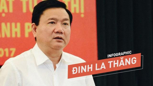 [Infographic] Những chức vụ ông Đinh La Thăng đã trải qua