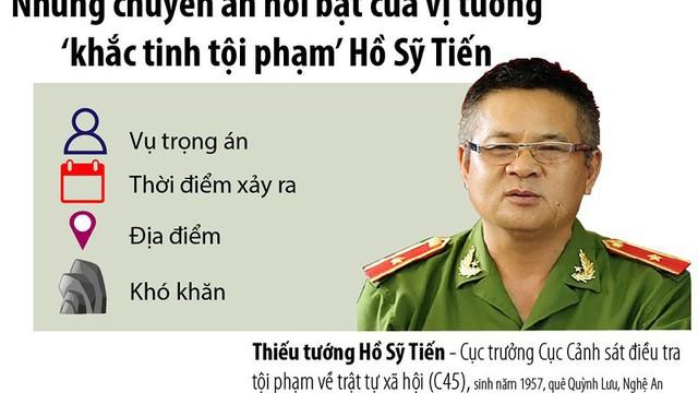 Những chuyên án nổi bật của tướng Hồ Sỹ Tiến