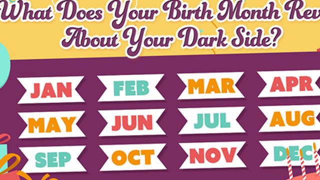 """Tháng sinh """"tố cáo"""" góc khuất trong bạn: Người sinh tháng 7 tính lạnh như băng"""
