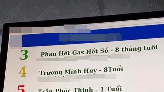 """Cậu bé có tên """"Hết Gas Hết Số"""" xuất hiện trên danh sách của phòng khám khiến dân mạng bàn tán xôn xao"""