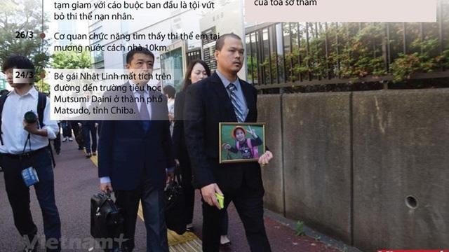 [Infographics] Bắt đầu xét xử phúc thẩm vụ sát hại bé Nhật Linh