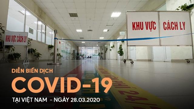 [Dịch Covid-19 ngày 28/3] Việt Nam ghi nhận 174 ca mắc - Phó Thủ tướng Vũ Đức Đam: 'Phải dập bằng được ổ dịch Bệnh viện Bạch Mai'