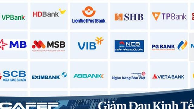 Fitch Ratings hạ triển vọng tín nhiệm của 5 ngân hàng Việt