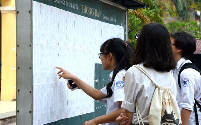 Thi THPT Quốc gia: Đã có thí sinh đạt điểm 9,75 môn ngữ văn và 29,75 tổng điểm 3 môn