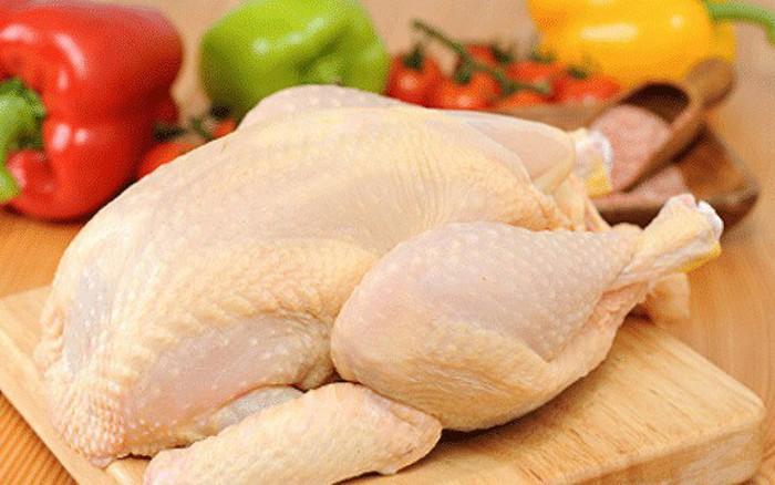 Kết quả hình ảnh cho gà cắt tiết