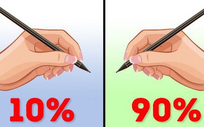 Chỉ 10% dân số thuận tay trái và đây là lý do cùng những lợi thế cực kỳ đặc biệt bạn sẽ nhận được khi...