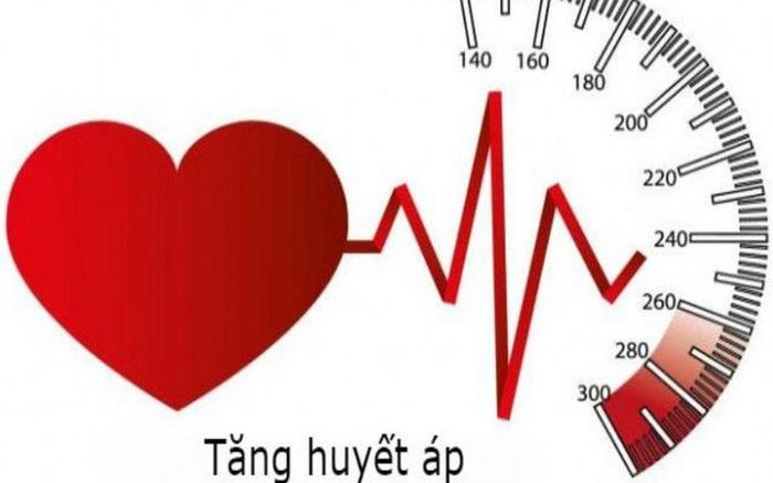 Bệnh cao huyết áp ngày càng phổ biến, nguy hiểm: Nên làm 4 việc để điều hòa huyết áp ngay